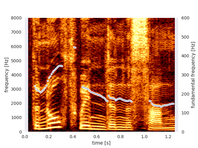 docs/images/example_spectrogram_0.03.png