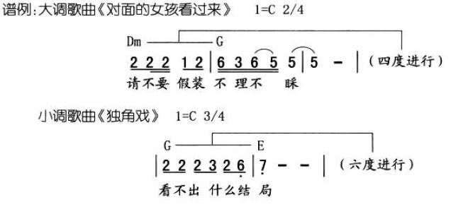 基本乐理 - 第9张  | Yao