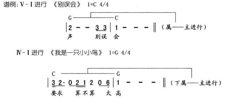 基本乐理 - 第10张  | Yao