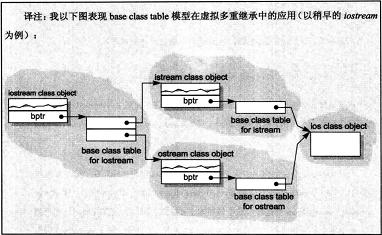 base-table