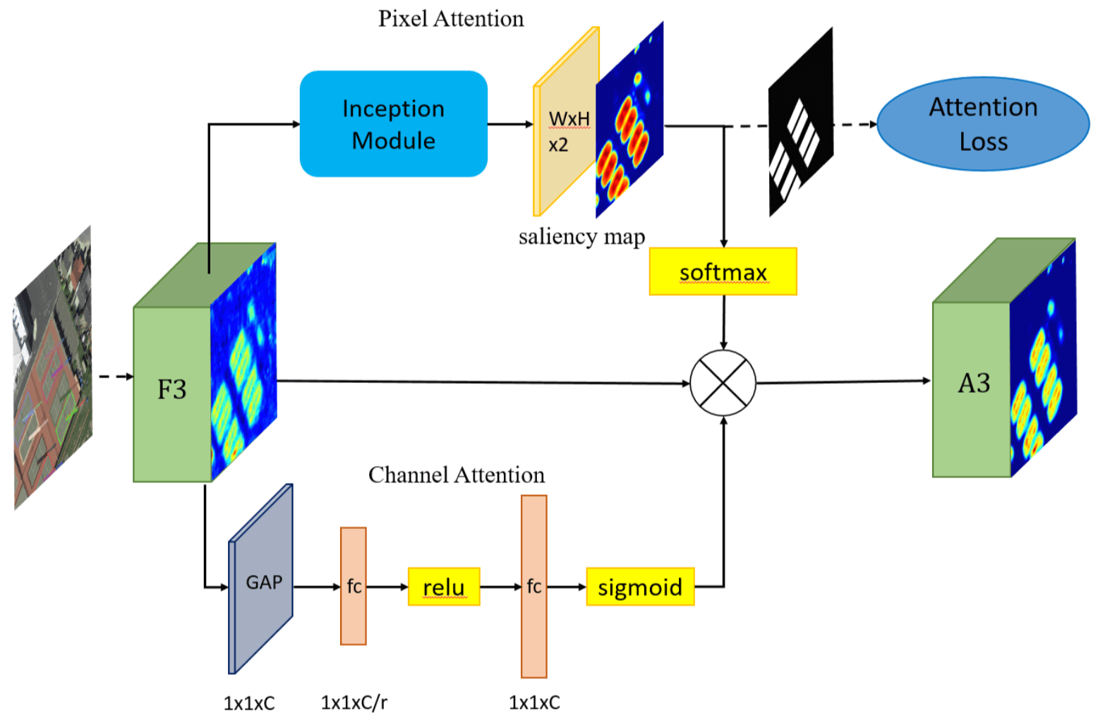 Darknet neural network yolo hydra иконка тор браузера gydra