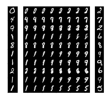 you can find out how a number change to a different one. It's interesting!