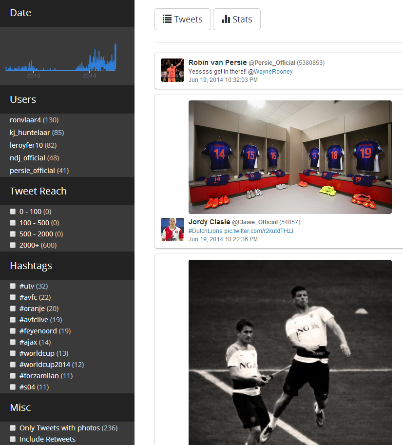 World Cup Twitter Dashboard
