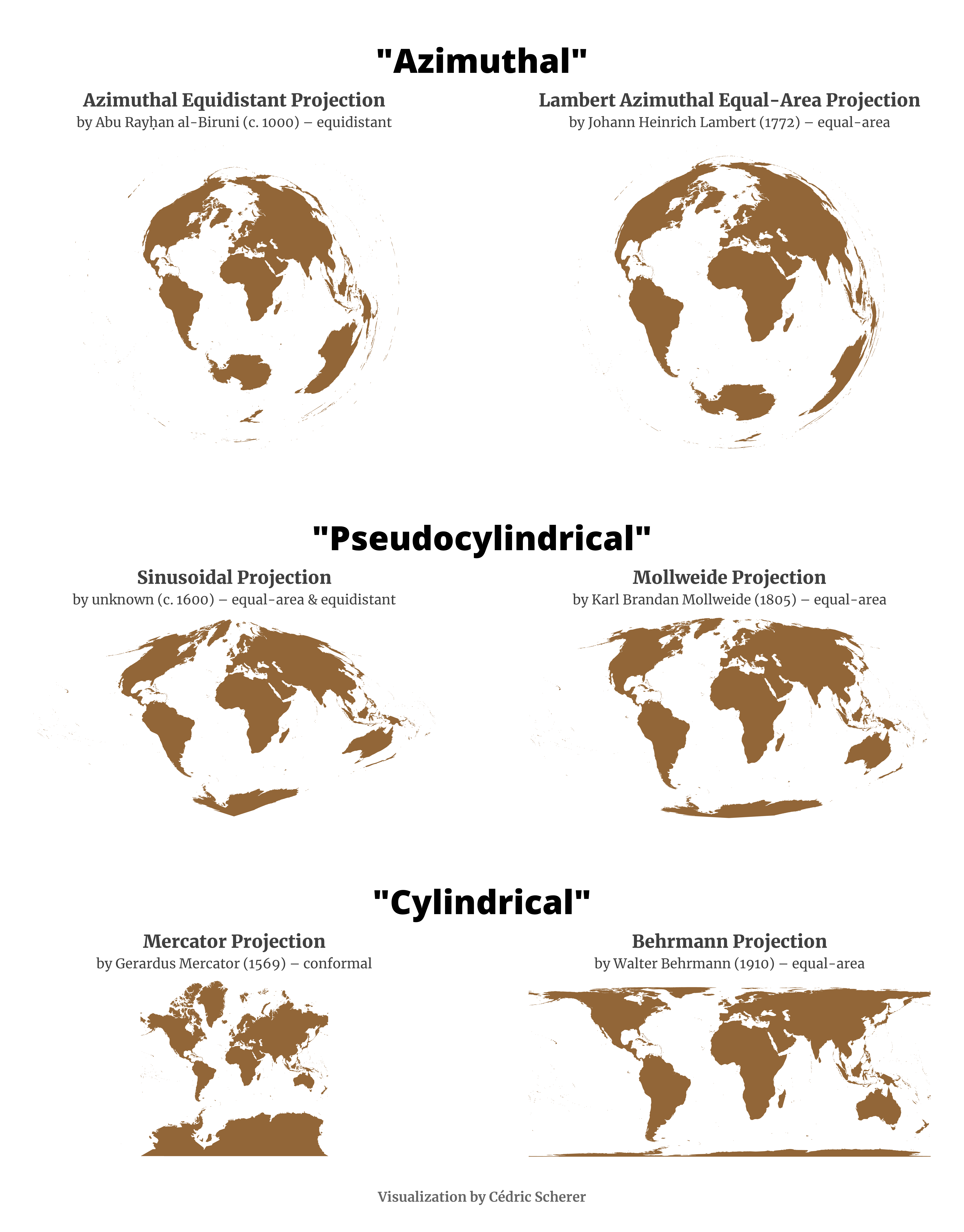 ./Day18_Globe/Globe_Projections.png