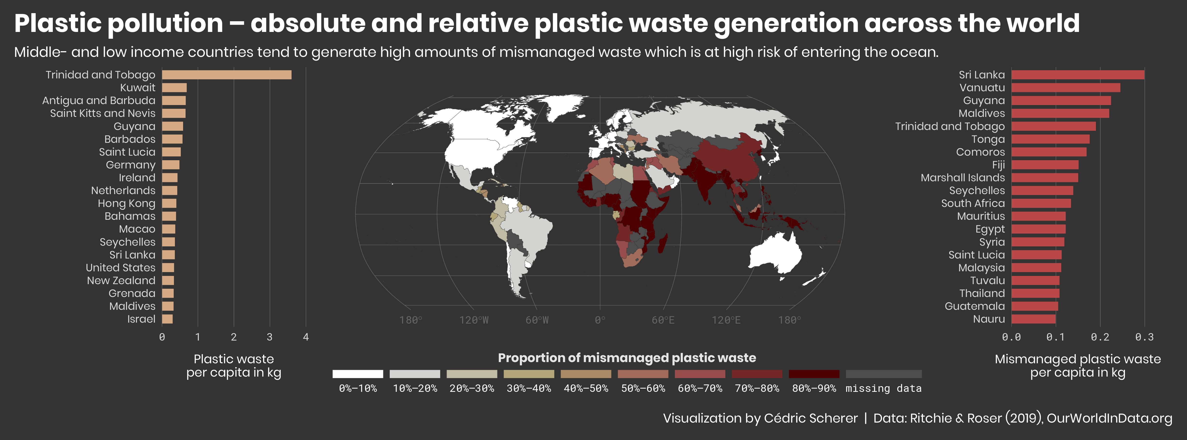 ./plots/2019_21/2019_21_PlasticWaste.png
