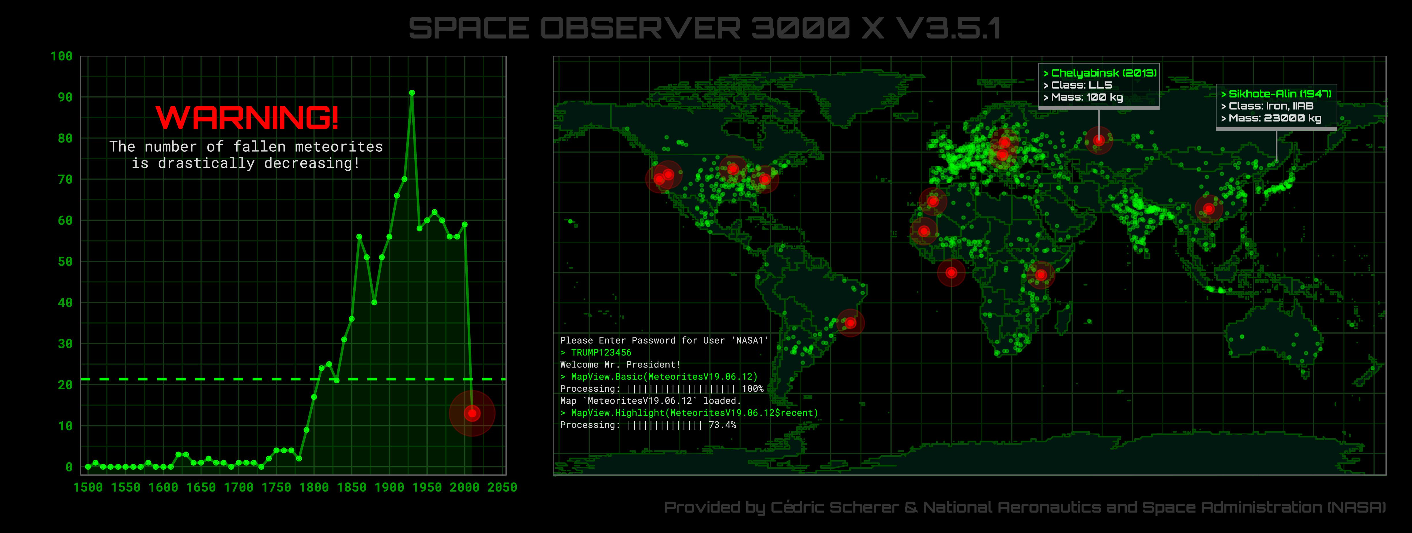 ./plots/2019_24/2019_24_Meteorites.png
