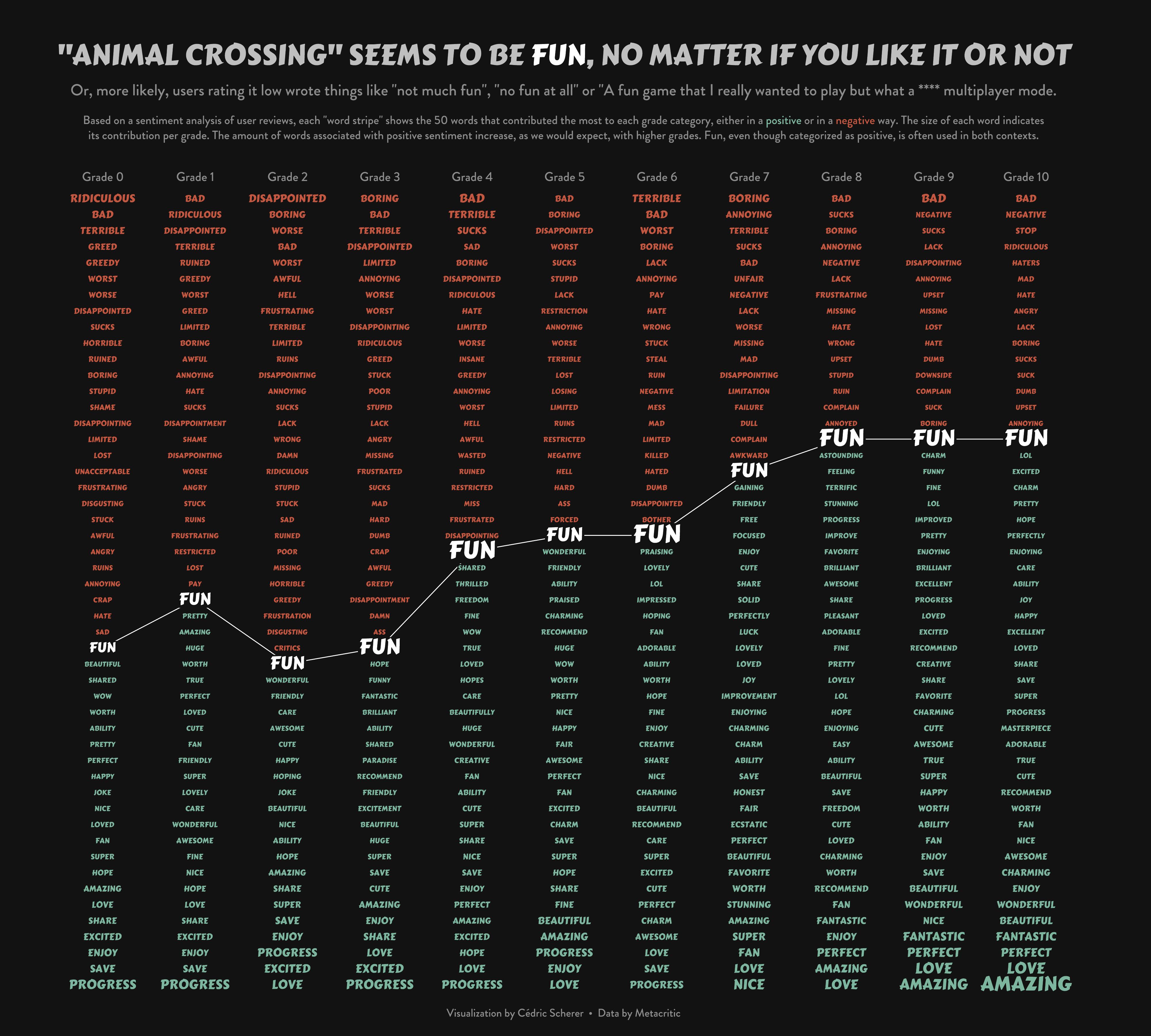 ./plots/2020_19/2020_19_AnimalCrossing_alt_50.png
