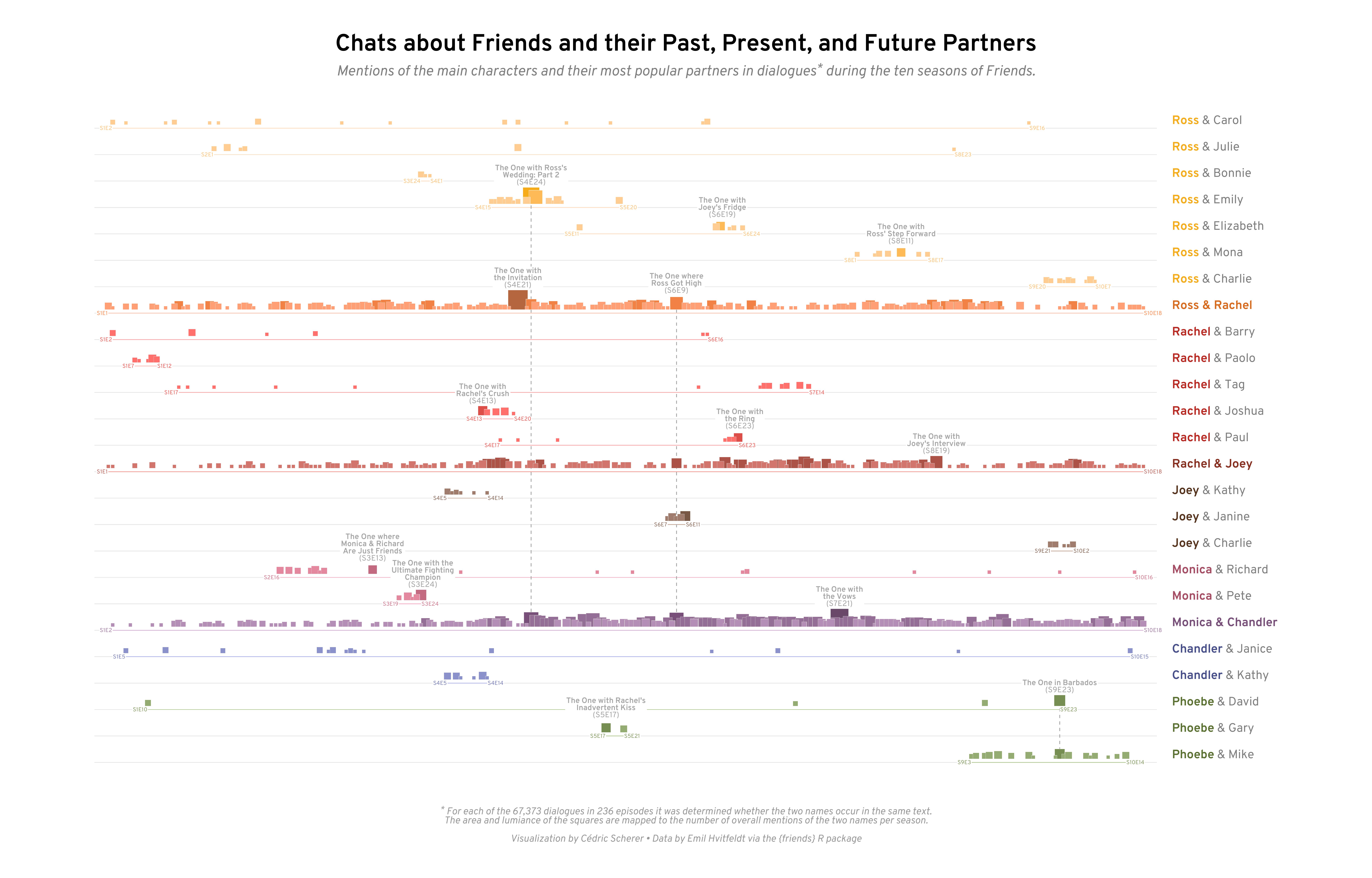./plots/2020_37/2020_37_Friends.png