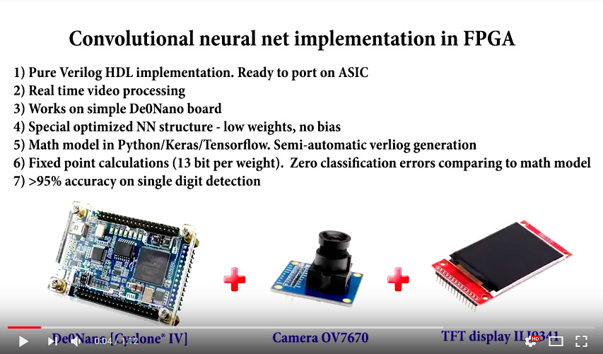 Convolutional Neural Net implementation in FPGA (Demo)