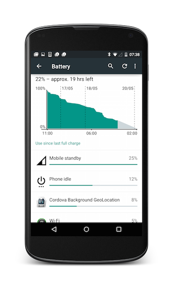 Android Battery Performance