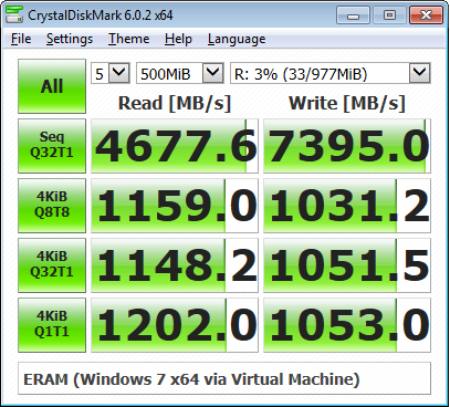 ERAM Benchmark done on a Windows 7 64-bit Virtual Machine