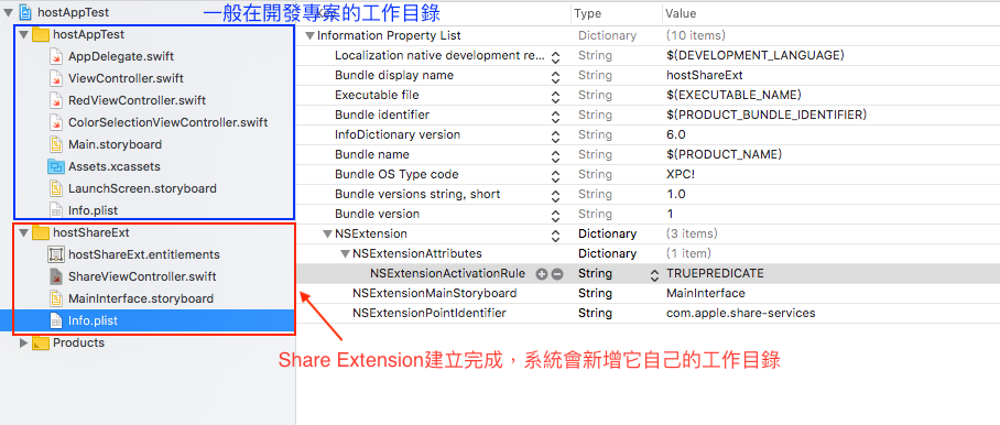 Share Extension在XCode工作環境