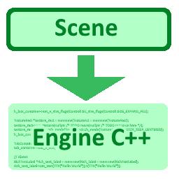 Scene code converter's icon
