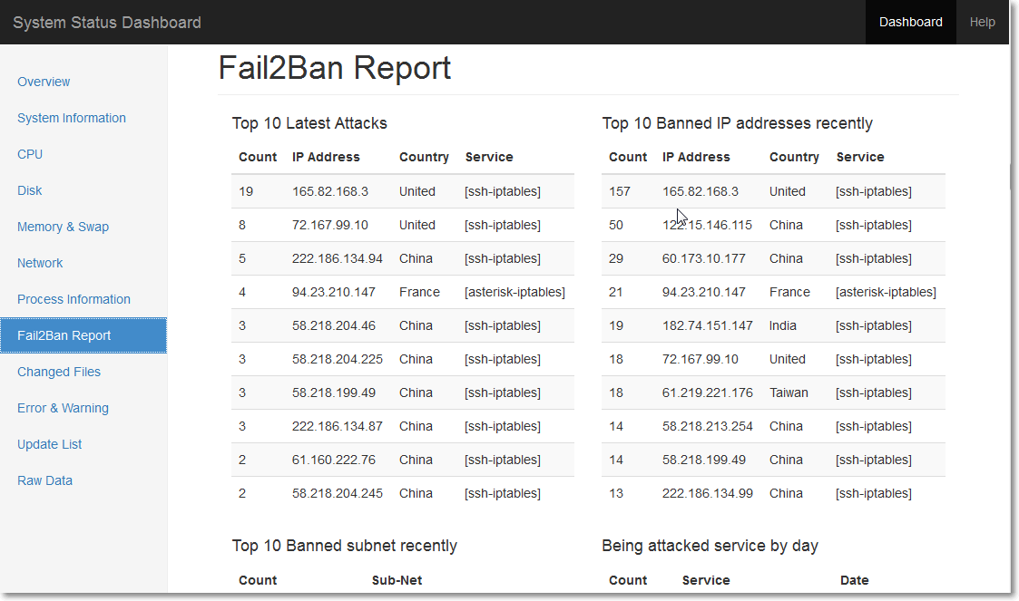 TIPS - Fail2Ban Web Report | PIAF - Your own Linux-based PBX