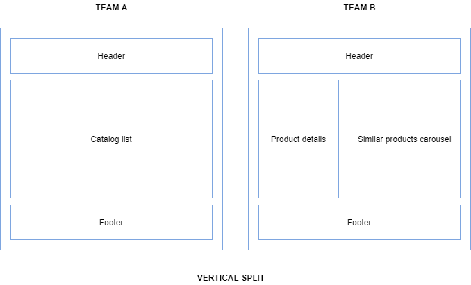 alt vertical split