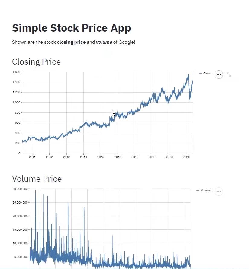 Preview aakash stock app
