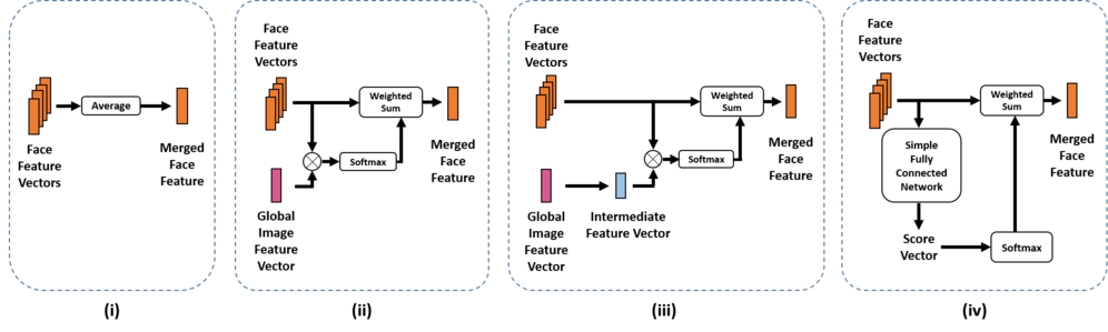 Emotion Detection From Text Python Github