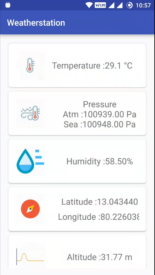 IoT-Based-Weather-Station-with-Raspberry-Pi/README md at master