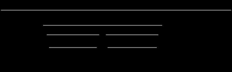 Buffer Data Structure
