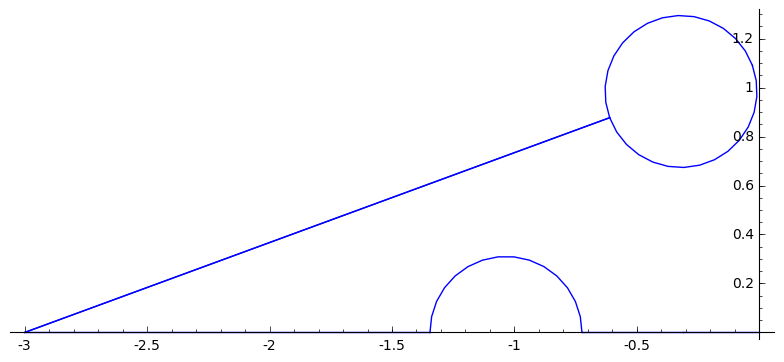 x-projection of path