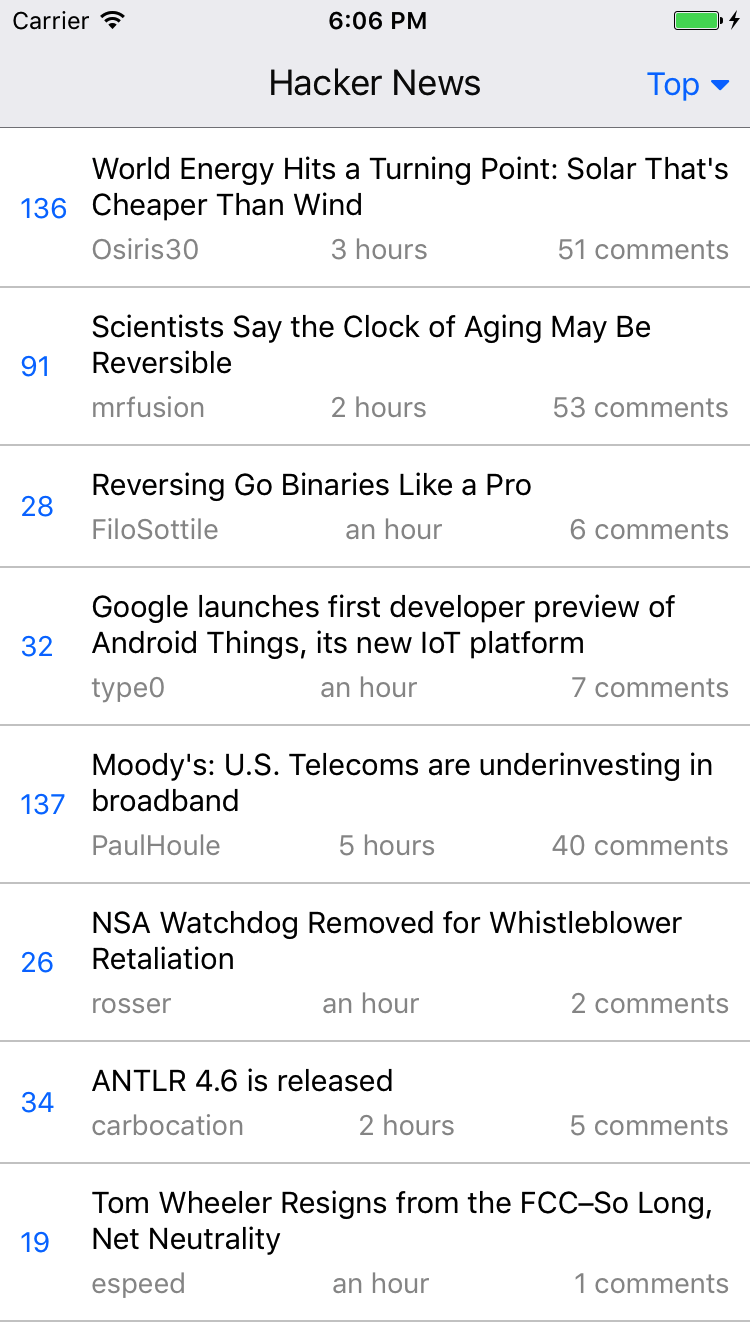Story Listing