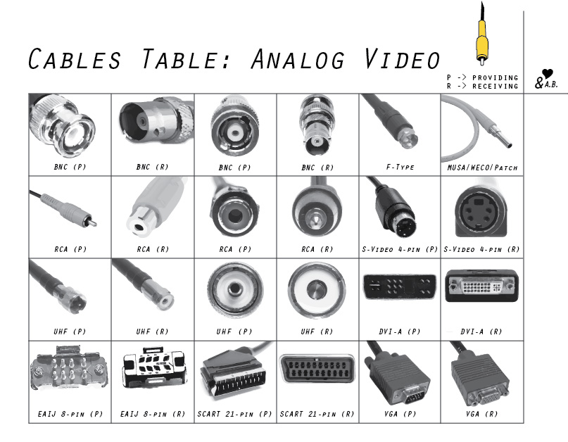 pic analog cables chart