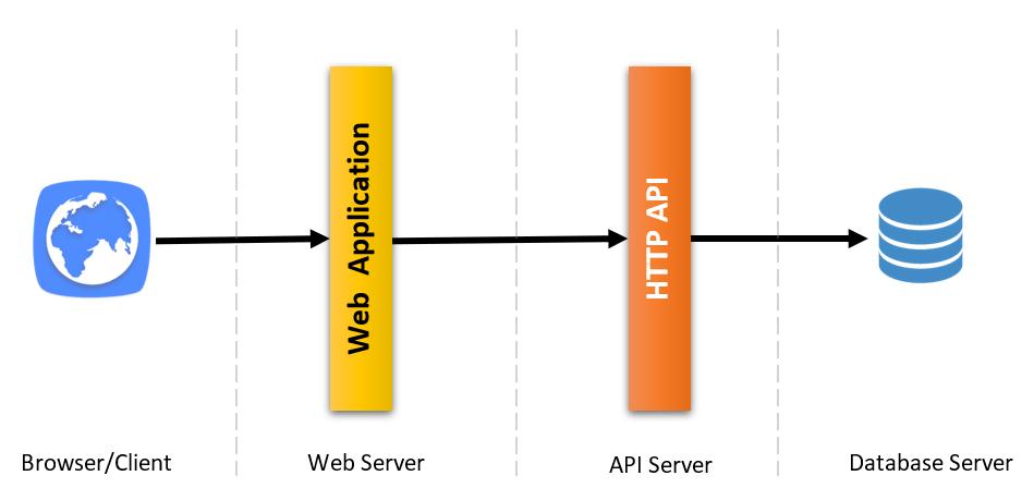 52ABP官方网站 - ABP VNext英文文档 跟角落的白板一起学ABP和Asp