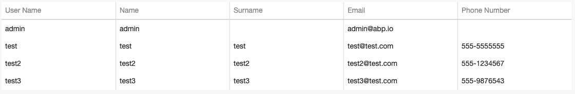 A screenshot displaying dev extreme data grid with these columns: username, name, surname, email and phone number