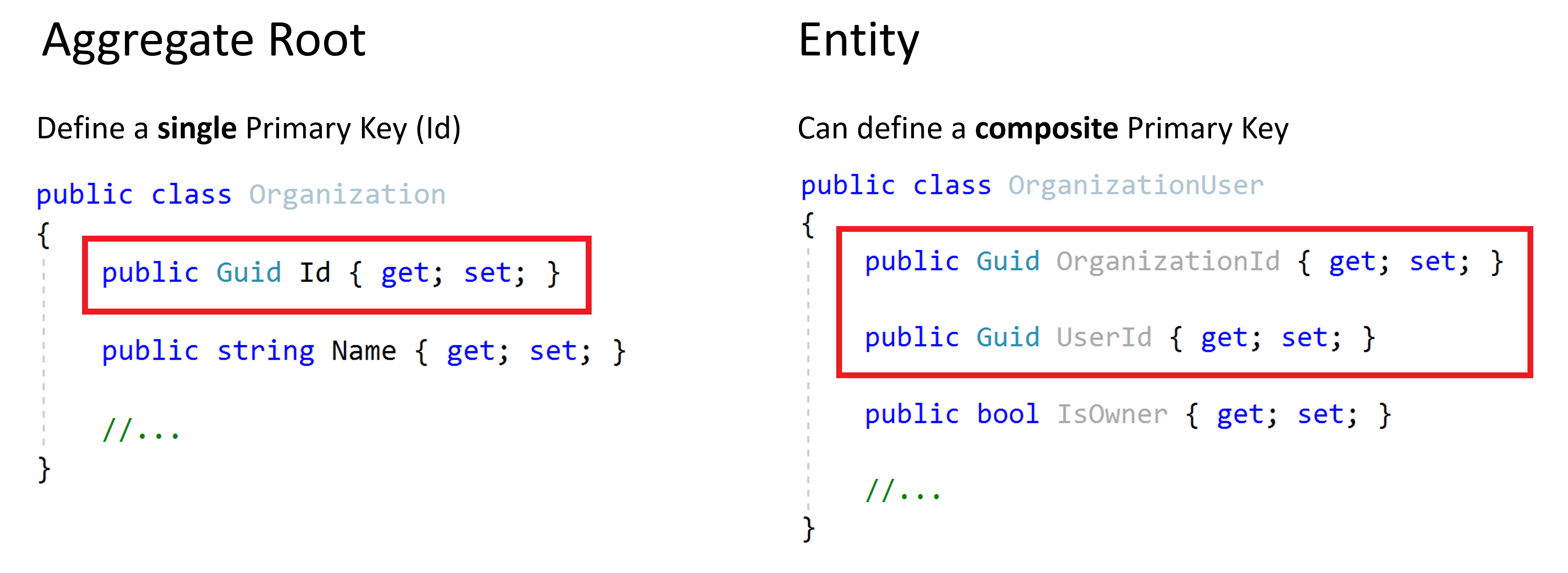 domain-driven-design-entity-primary-keys