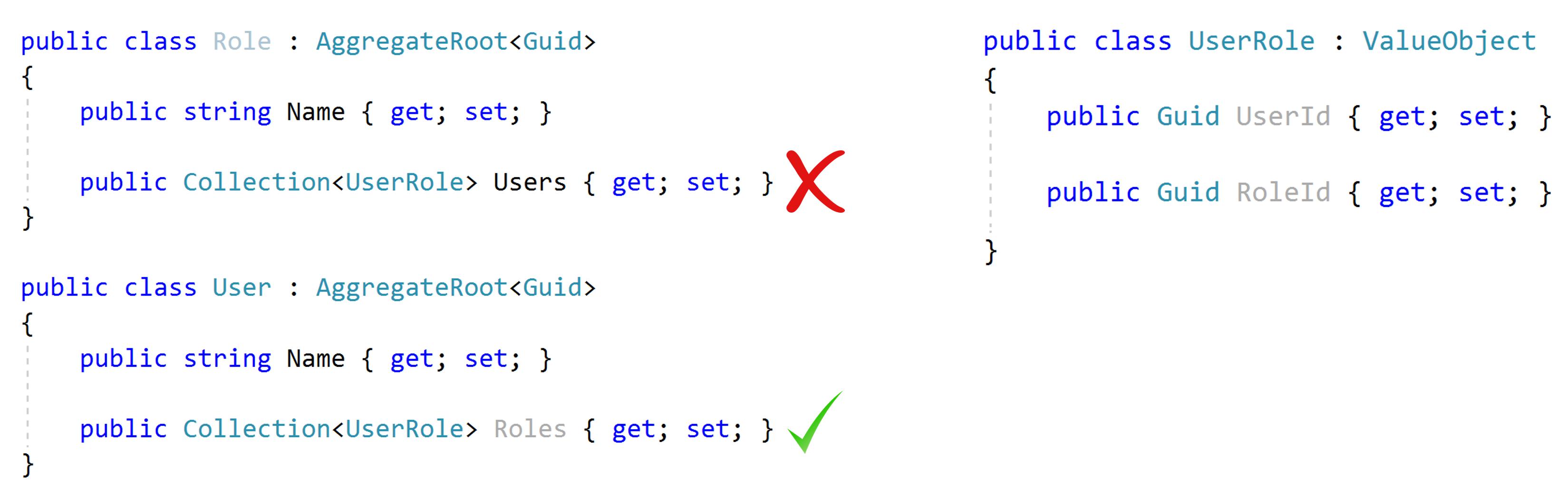 domain-driven-design-aggregate-keep-small