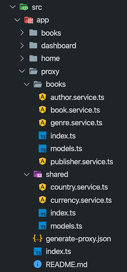 generated-files-via-generate-proxy