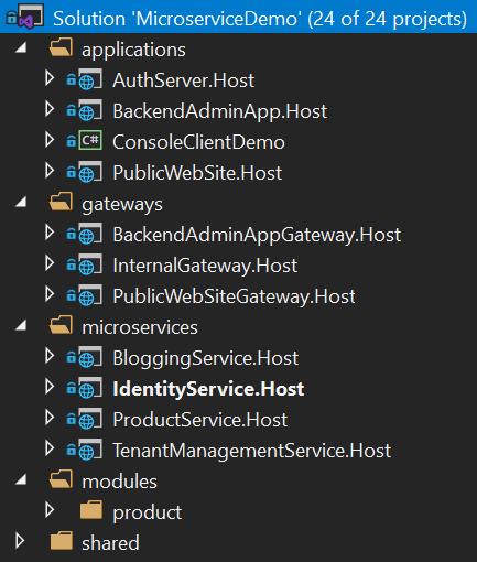 microservice-sample-solution