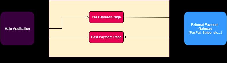 payment-module-flow