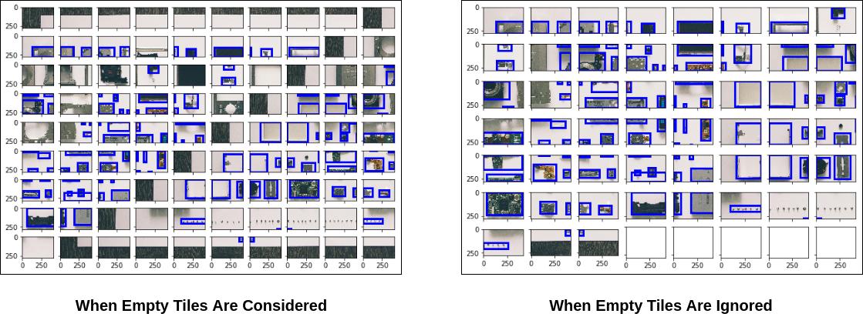 Empty Tiles Example