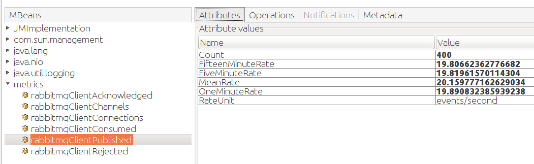 Rabbitmq Blog Archive Rabbitmq Java Client Metrics With