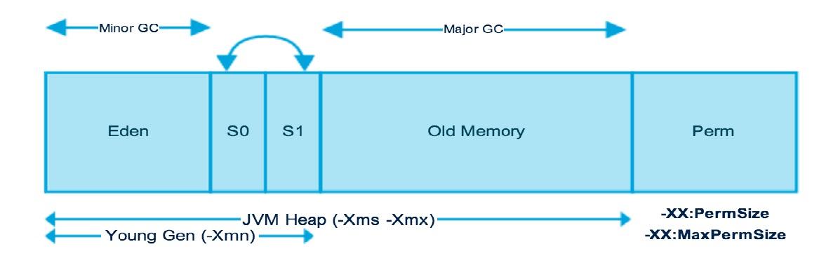 0x01-内存划分jpg.jpg