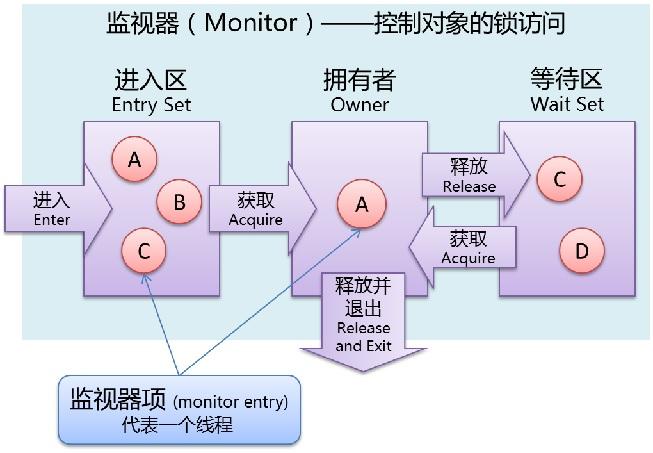 0x01-监视器.jpg