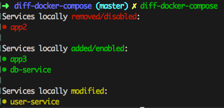Screenshot showing output: services locally removed/disabled, services locally adedd/enabled, andservices locally modified