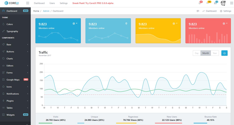 Admin Dashboard CoreUI - Free Bootstrap Dashboard
