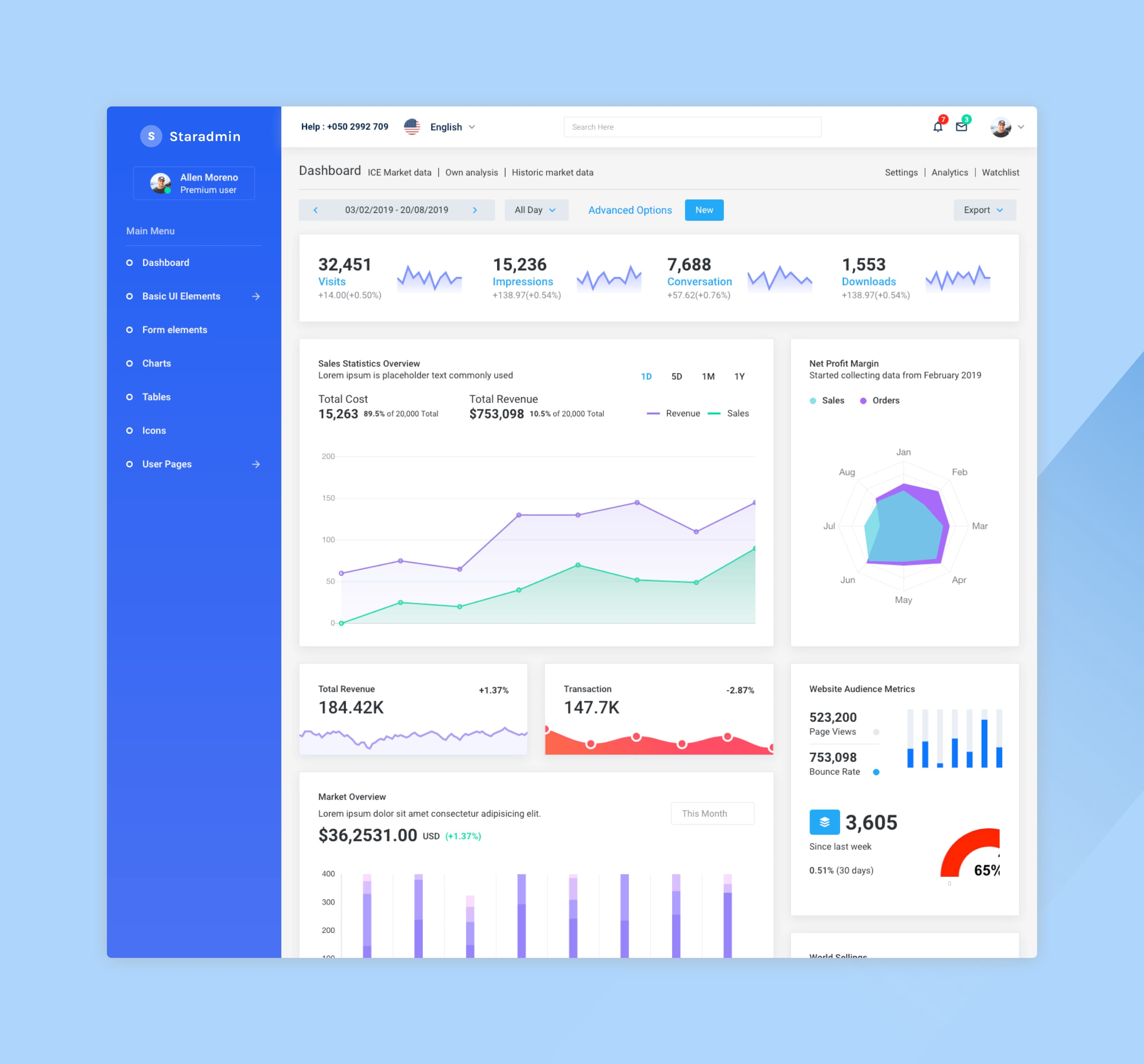 Star Admin Free - Open-Source admin panel crafted by BootstrapDash.