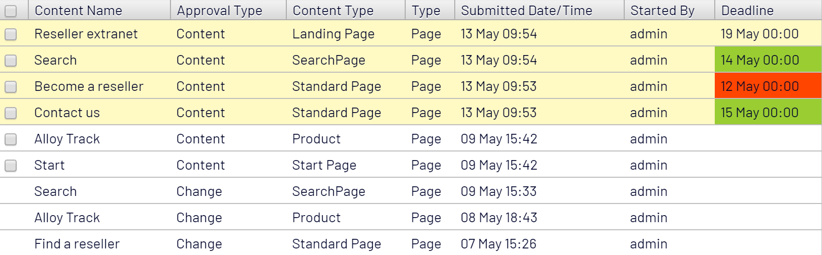 Deadline field for the content approval