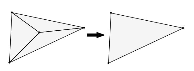 redundant node