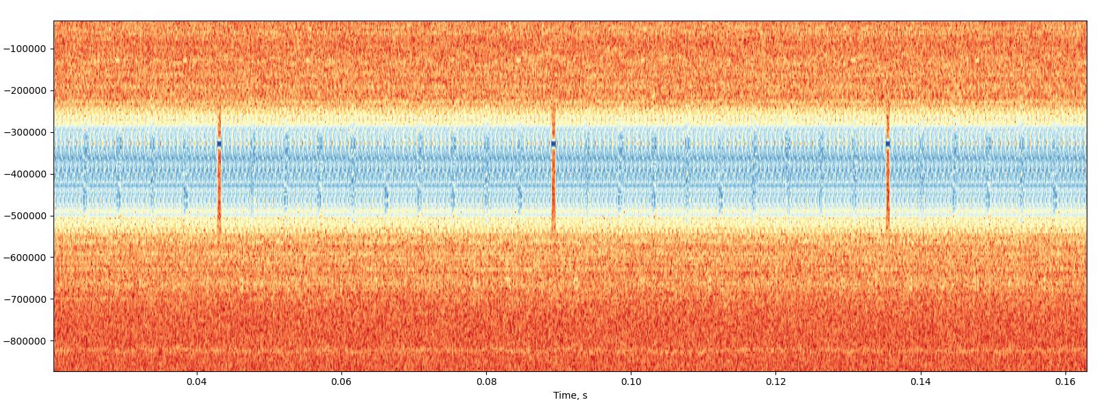 Screenshot-spectrogram_hann-Zoomed.png