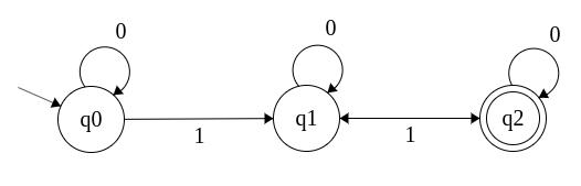 dfa-example