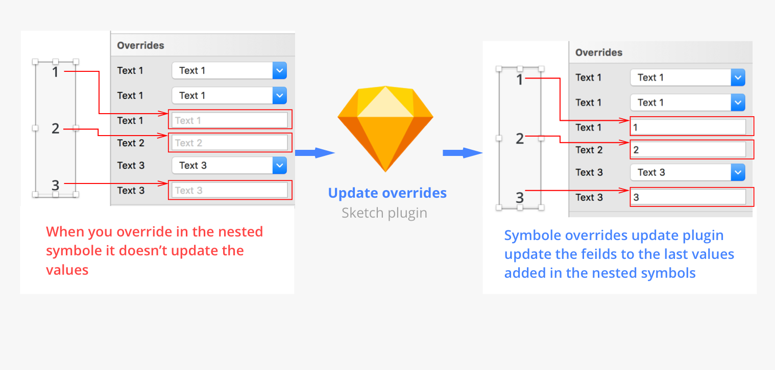 update-overrides-sketchplugin