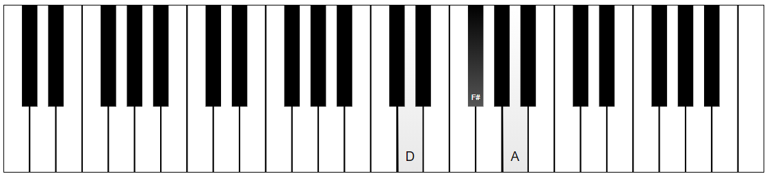 D Major chord on a 49-key keyboard