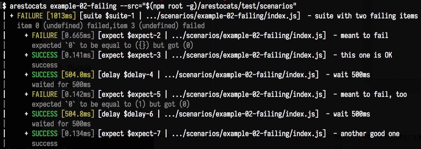 Example of failing aRESTocats test run