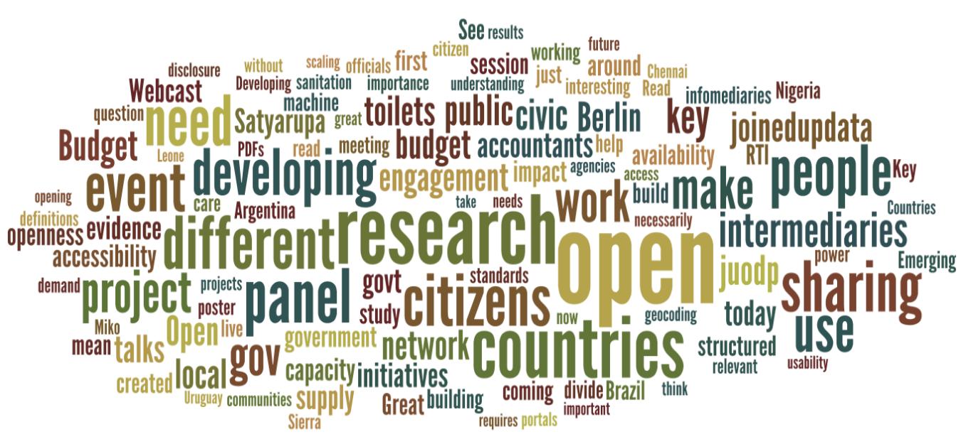 Word Cloud of #ODDC Tweets, July 14-15, 2014
