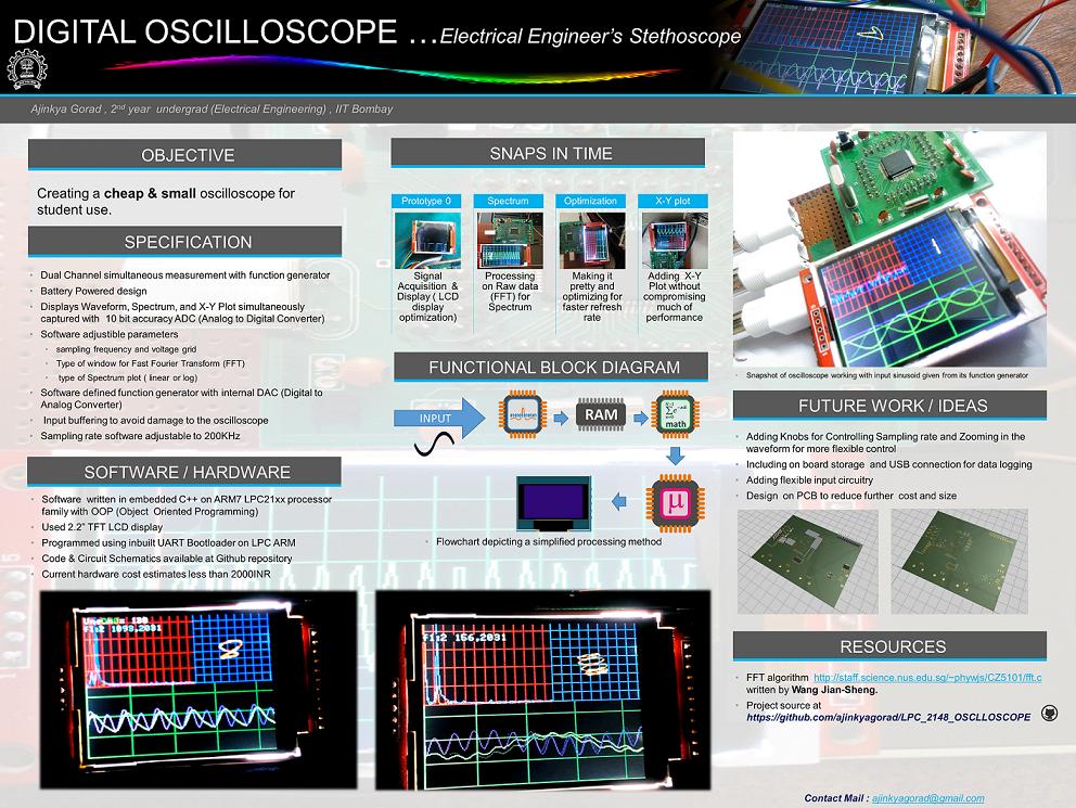 GitHub - ajinkyagorad/Handheld-Digital-Oscilloscope-LPC2148