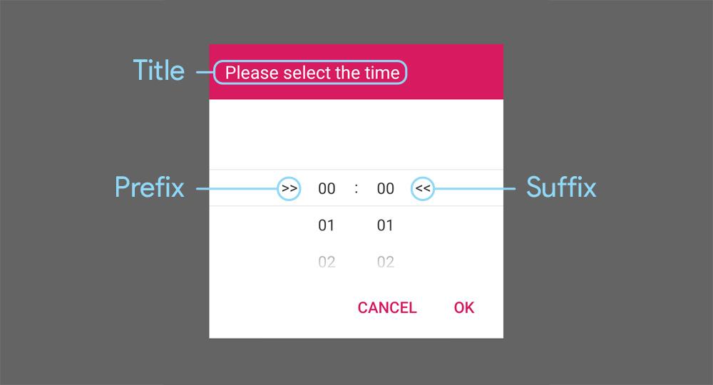 Text Customization